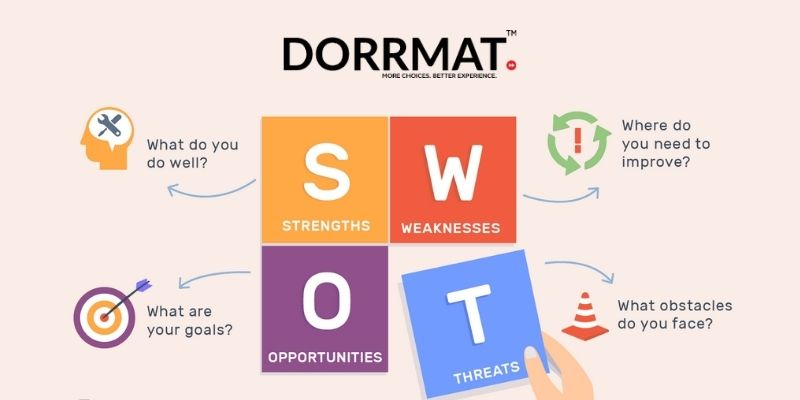 Carry Out A SWOT Analysis.jpg
